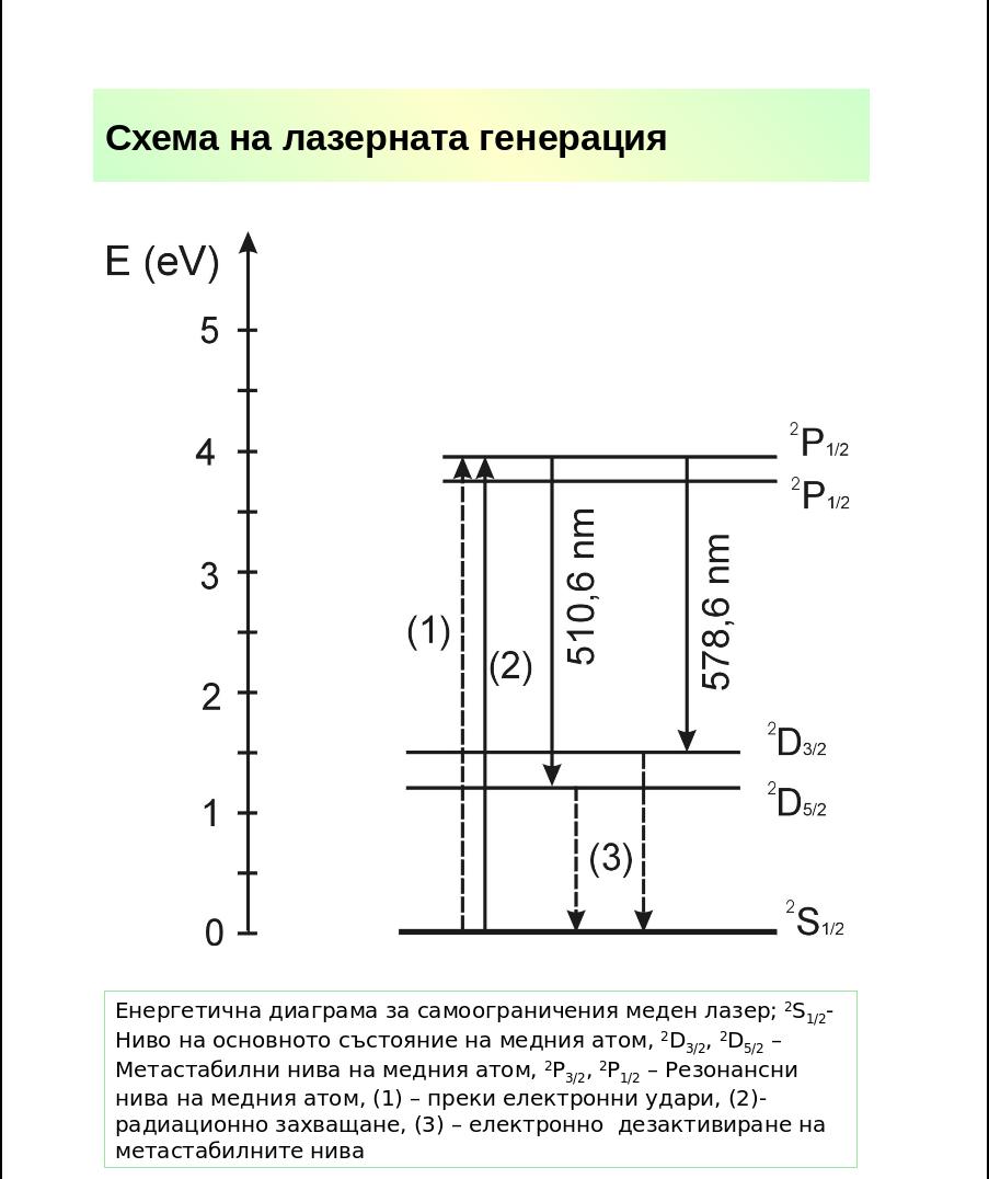 sabotinov-seminar